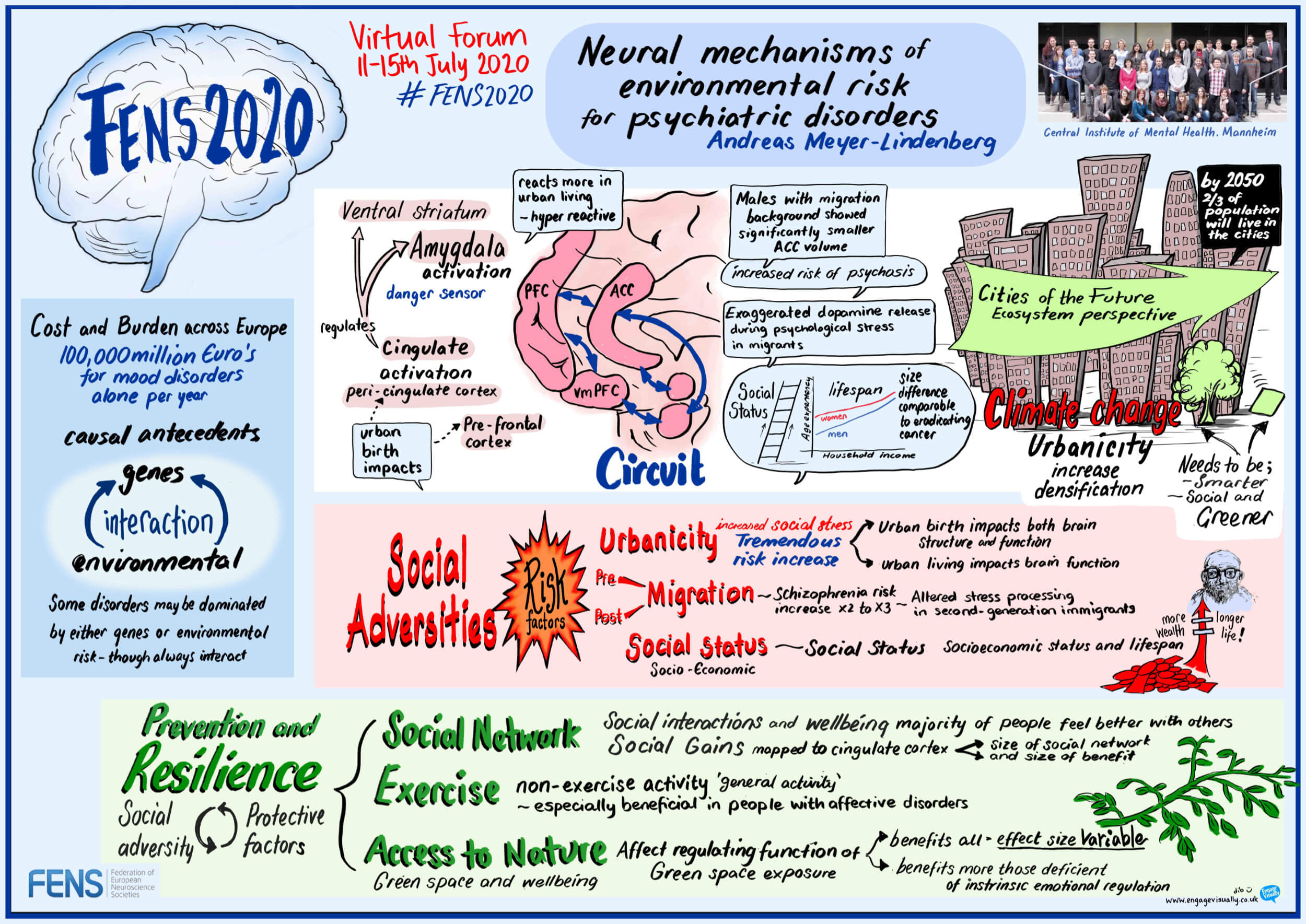 """""""Neural mechanisms of environmental risk for psychiatric disorders"""" Andreas Meyer-Lindenberg (DE)"""